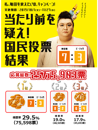 私、亀田を変えたいの。キャンペーン「当たり前を疑え!国民投票」の画像