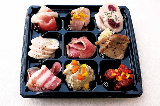 7種のお肉を使用した肉前菜9種盛り合わせ
