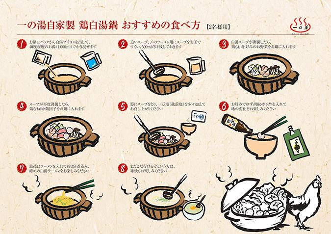 鶏白湯鍋の食べ方