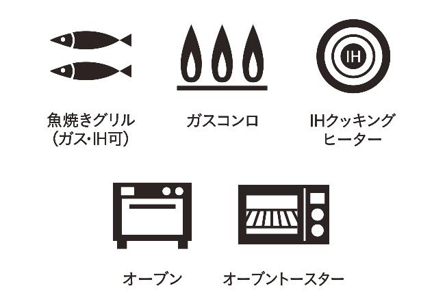 グリルイングリルの様々な熱源に対応する画像