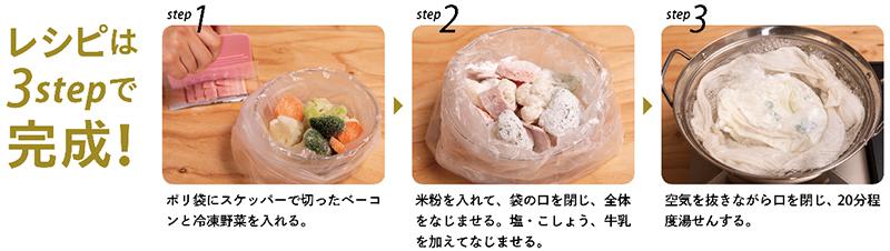 レシピは3ステップで完成!の画像