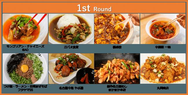 激辛グルメ祭り 2019 in 栄ミナミ 1st Round