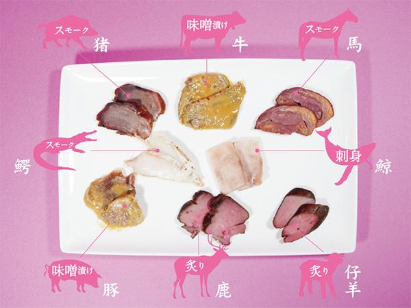 8種の稀少なタンを食べ比べ