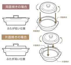 両面焼ける専用容器2
