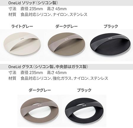 OneLidモデル